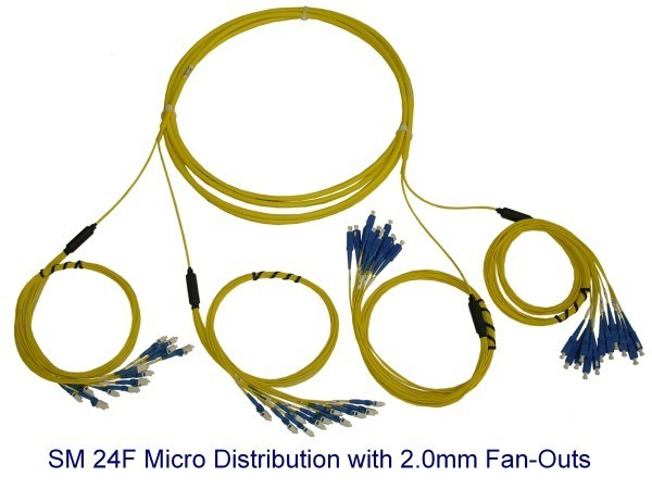 SM 24 Fiber LC-SC Micro Distribution Cable with 2.0mm Fan-Out